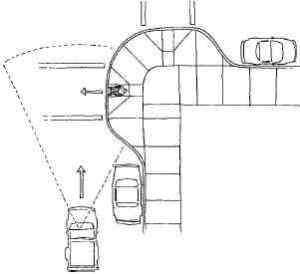 FHWA Bulb Out Diagram